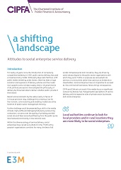 A Shifting Landscape cover